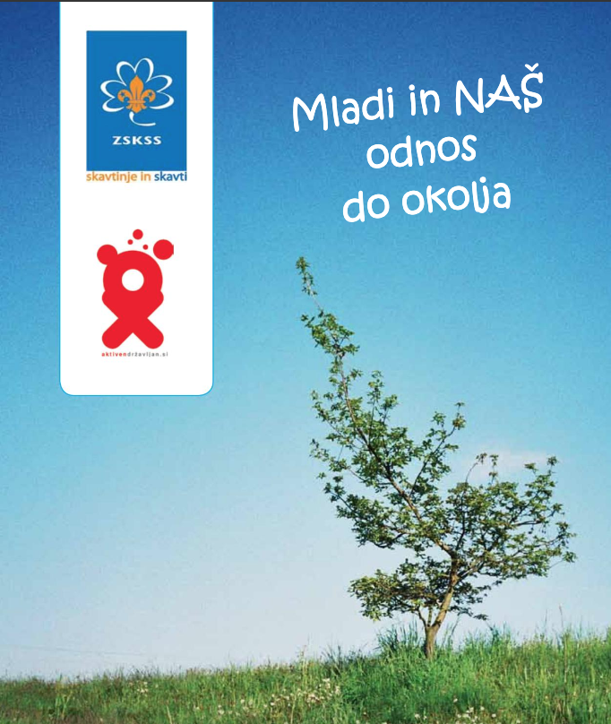 Mladi in naš odnos do okolja