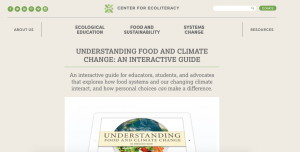 Understanding Food and Climate Change: An Interactive Guide